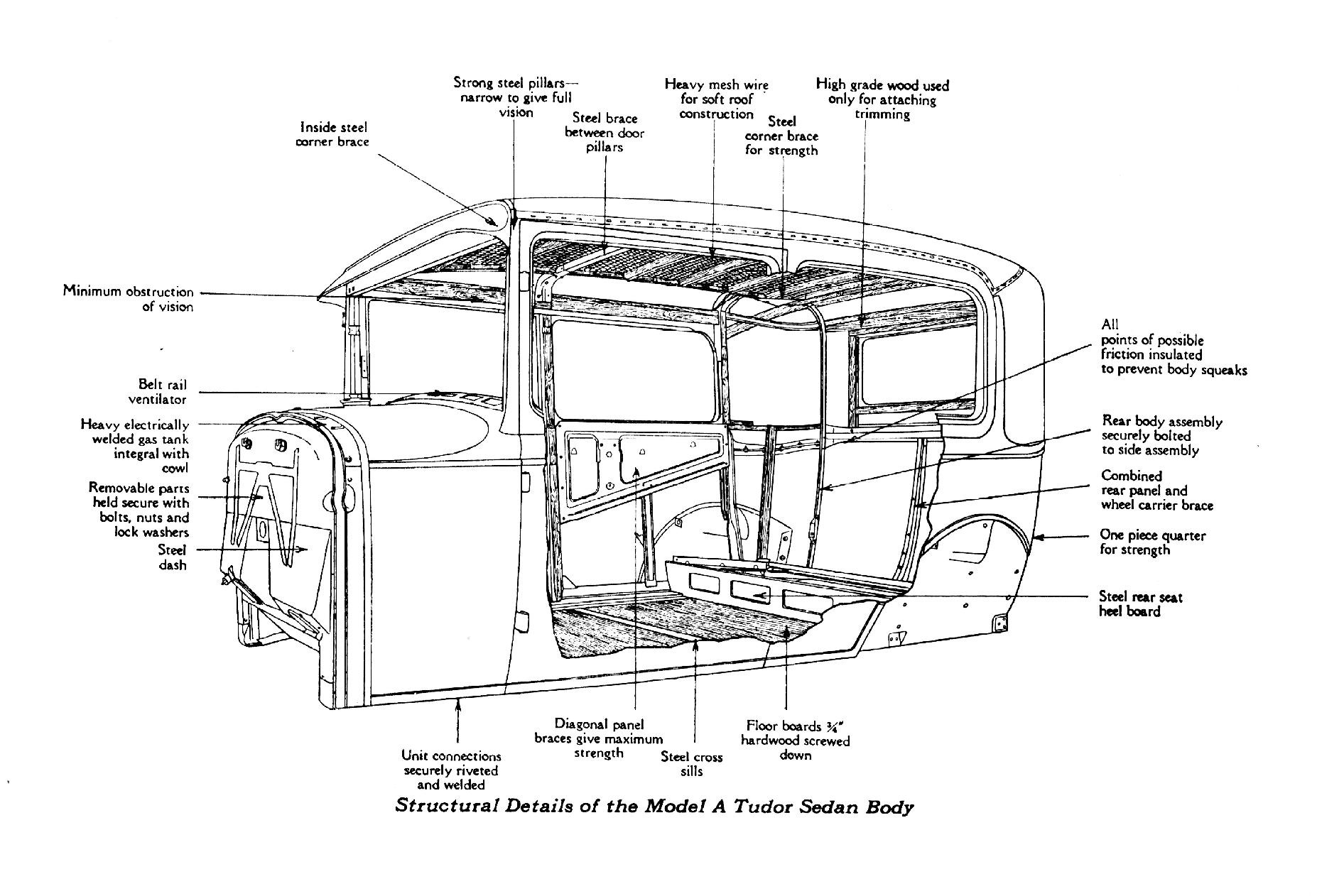Ford Model A Body Dimensions Motor Mayhem Dji Phantom 2 Wiring Diagram Special Thanks To Deuceguy For Allowing Us Use His Images Please Check Site Updates And Larger Versions Of The