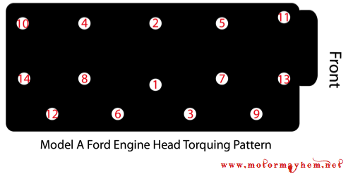 Model A Engine Head Torquing Procedure
